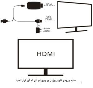 دانگل-hdmi-چیست؟-نحوه-کارکرد-دانگل-hdmi